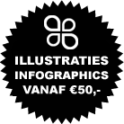 goedkope illustraties en infographics